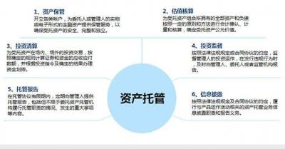 工行pt电子平台任城支行成功办理首笔同业资产托管业务
