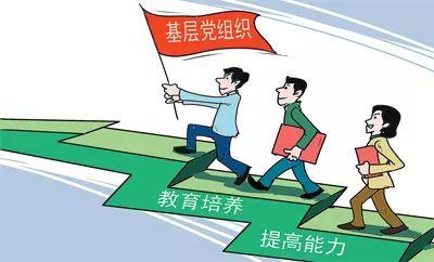 中央政治局@全体党员:这个条例、这个规划与你息息相关