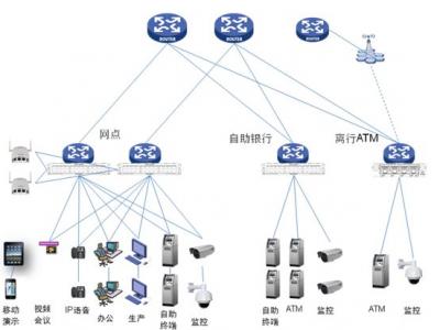 工行济宁城区支行完善考核机制推进网点标准化建设
