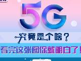 5G究竟是个啥?看完这张图你就明白了