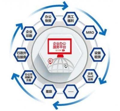 工行济宁城区环城西路支行依托开放式WI-FI提升客户服务体验
