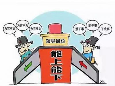 濟寧經開區:聚焦監督首責 全面提升干部執行力