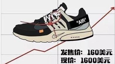 """中年人炒股,年轻人炒鞋 商家黄牛""""默契""""制造乱象"""