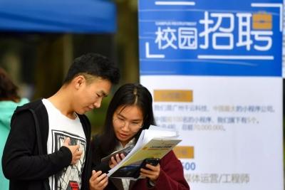 大学生就业景气度报告出炉!什么岗位最抢手?