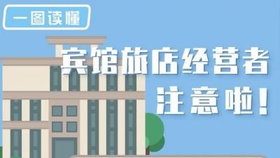 济宁的宾馆旅店经营者注意啦!这些卫生管理规定你遵照执行了么?