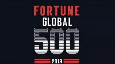 2019年世界500强名单公布,济宁这家巨无霸公司上榜