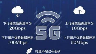 5G正式商用,你准备好了吗