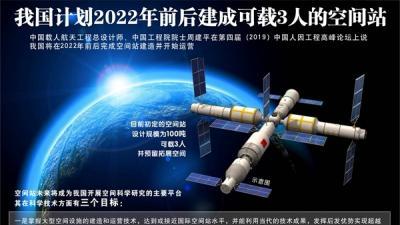 我國計劃2022年前後建成空間站:規模100噸 可載3人