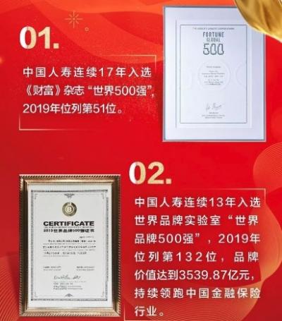 我们这一年之二|2019中国人寿十大品牌荣誉