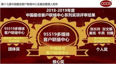 中国人寿95519荣膺中国最佳客户联络中心系列奖项