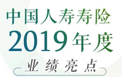 一图看懂中国人寿寿险2019年度业绩亮点