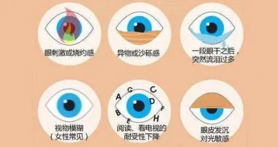 """眼干必須點眼藥水嗎?錯!濟寧眼科專家給你""""自救""""秘籍"""