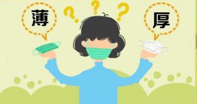 口罩越厚越好?病毒可通过皮肤入体?3月科学流言榜发布,你中招了吗