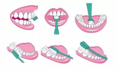 电动牙刷市场火爆 清洁牙齿,工具重要还是方法重要?