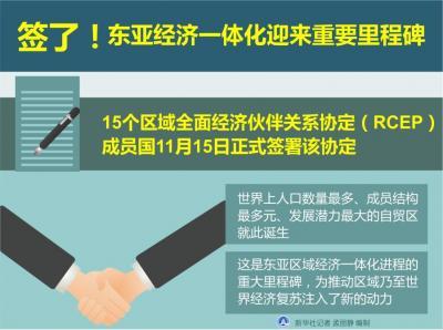 新华国际时评:签了!东亚经济一体化迎来重要里程碑