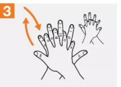 免洗手消毒液必須這么用才有效 太多人不知道了