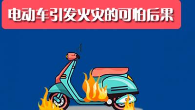 濟寧消防安全提示:電動車進樓入戶很危險!