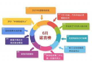 济宁6月谣言榜发布 这十个谣言千万不要再相信