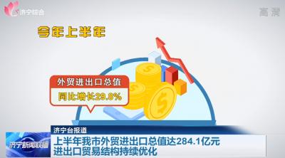 总值284.1亿元!上半年济宁外贸进出口贸易成效显著