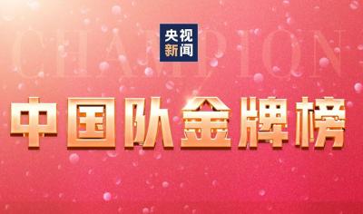 收藏!中國奧運健兒金牌圖鑒