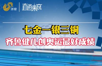 山東驕傲!東京奧運會山東選手斬獲7金1銀3銅創歷史